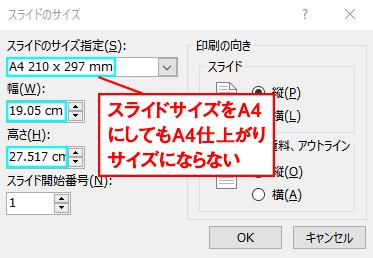 パワーポイントのスライドサイズをA4サイズに設定してもA4仕上がりさいずにはならない